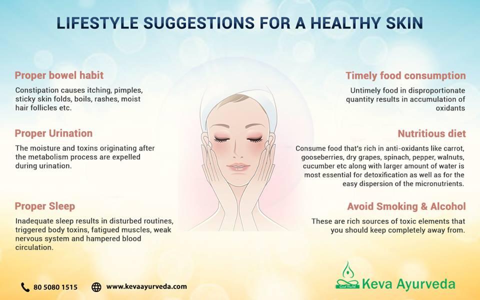 keva-ayurveda-health-care-bangalore-11